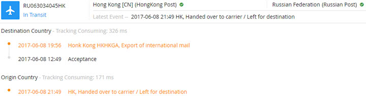Время доставки Hongkong Post Air Mail