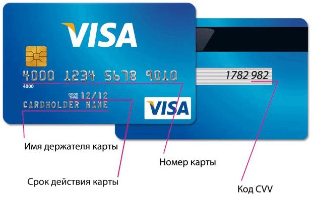 CVV2 код для оплаты на Алиэкспресс