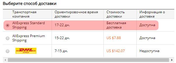 Отслеживание почтовых отправлений AliExpress Standard Shipping