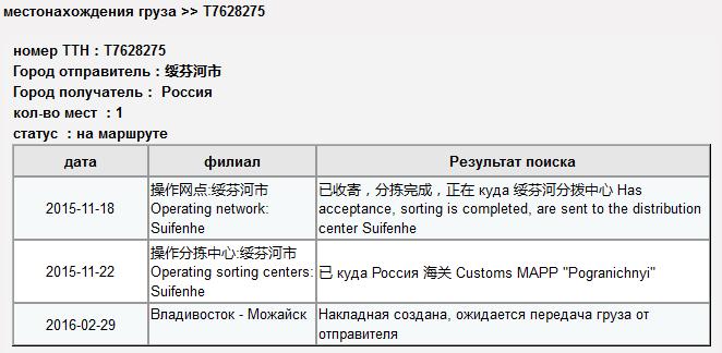 Отслеживание посылок Express to Russia