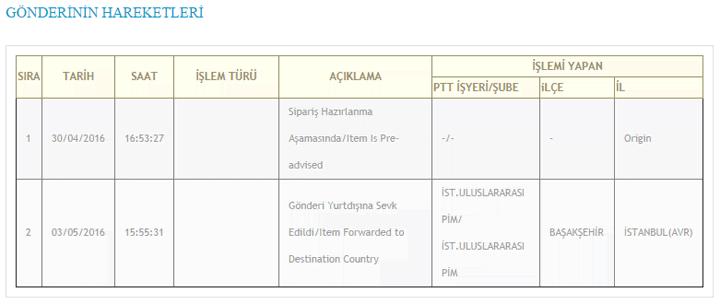 Как отследить Turkish Post (PTT) посылку на турецком языке