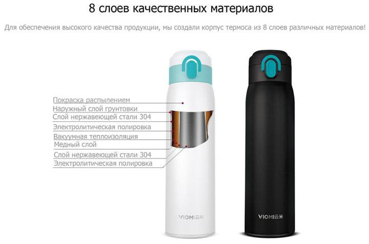 Обзор термос-кружки VIOMI 460ml Vacuum Insulated Mug